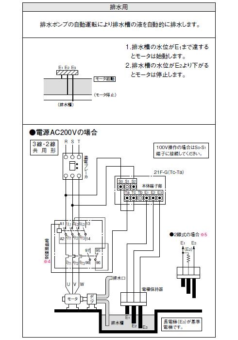 一般給水・排水用フロートレス液面リレー 21F-G  AF2105K (盤用)